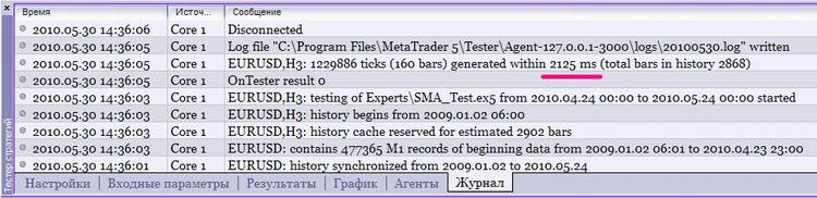 Рис.2 Результат тестирования эксперта SMA_Test
