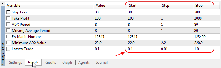 Step-By-Step Guide to writing an Expert Advisor in MQL5 for