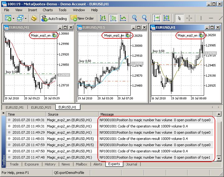 Figura 7. El resultado es un trading sin conflictos de tres Expert Advisors con distintos números mágicos