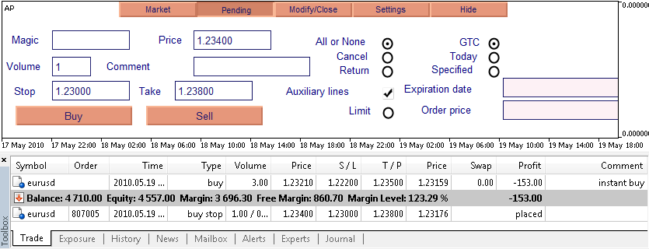 Figure 18. Trading operations - the result pending order placing