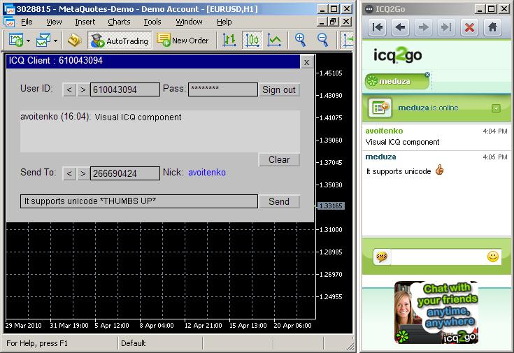 Figura 3. Componente visual do ICQ