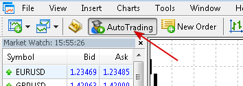 Figure 6. Autotrading is enabled