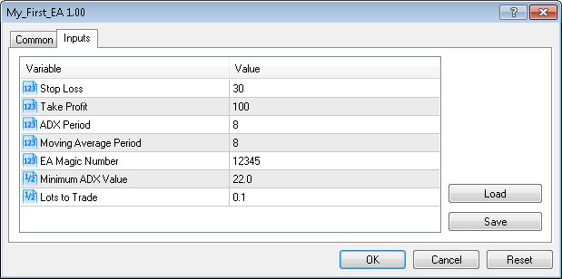 Figure 7. Expert Advisor input parameters