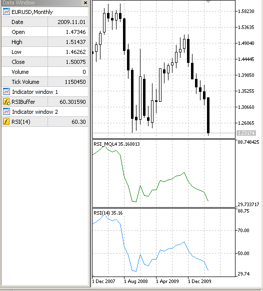 Comparison of the RSIc indicator rewritten from MQL4 and the standard RSI indicator in MQL5.