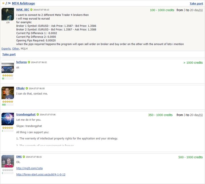 freelance jobs on mql5 com developer s favorite place mql5 articles