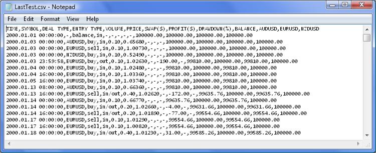 Figura 1. El archivo de informe en formato .csv.