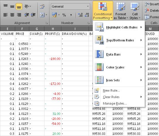 Figura 9. Formato condicional en Excel 2010.
