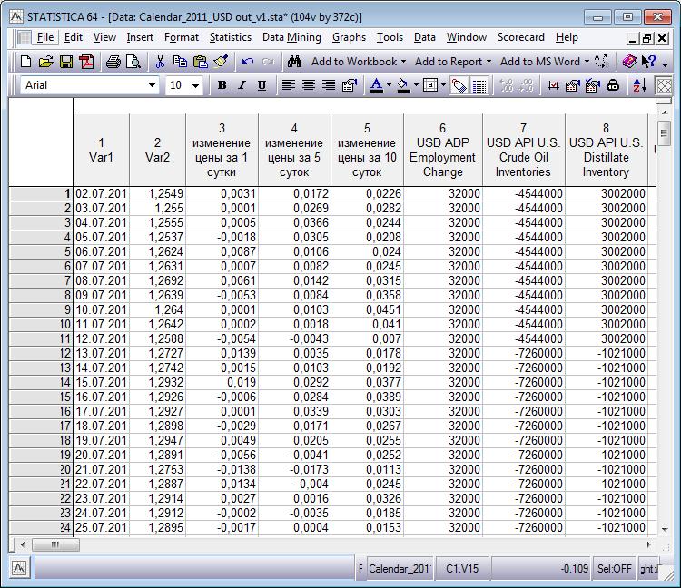 Расширенная таблица данных