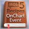 MQL5 Cookbook: Handling Typical Chart Events