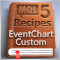 MQL5 Cookbook: Handling Custom Chart Events