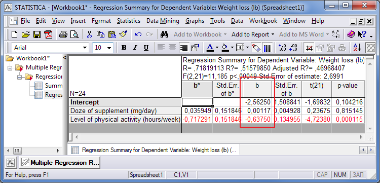 Variables of regression equation
