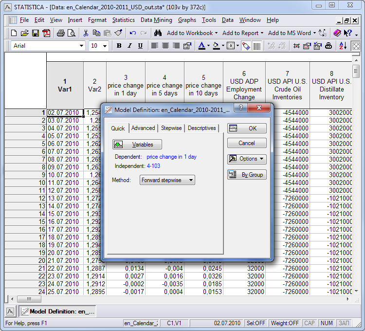 Select method Forward Stepwise