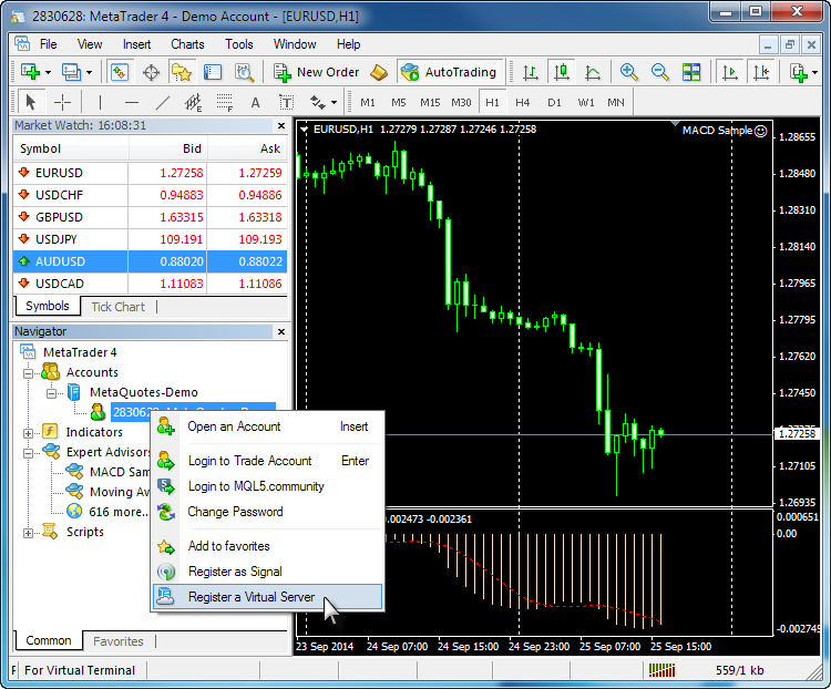 Option trading spreadsheets