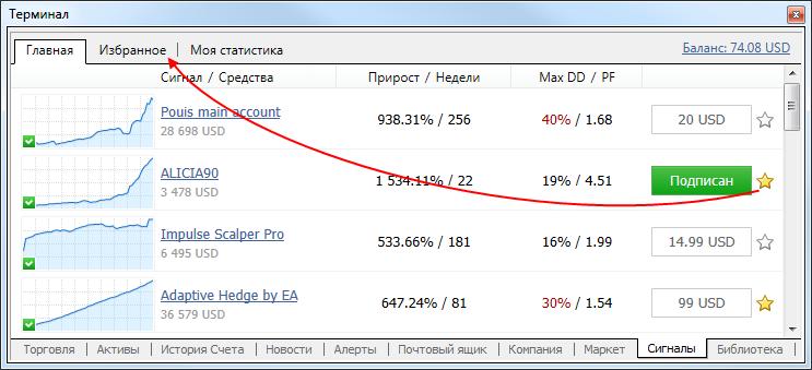 Витрина сигналов в MetaTrader, добавление в Избранное