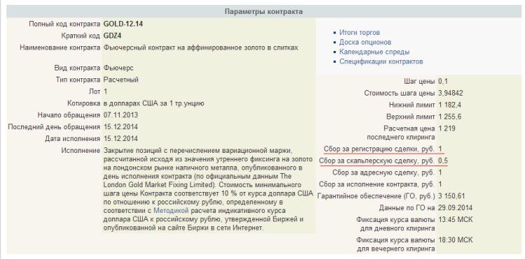 Рис.16. Спецификация контракта на сайте moex.com