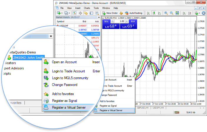 Rent a virtual server right in your MetaTrader terminal
