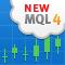 新MQL4中的离线图表