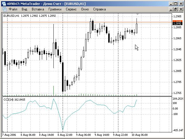 Index option trading tutorials bild 3