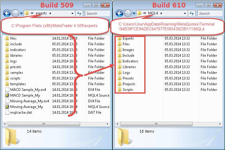 ex4 to mq4 build 600