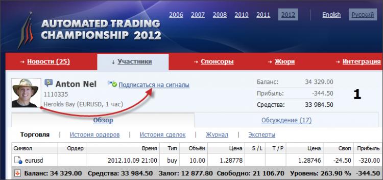 Подписка на сигналы участников Чемпионата ATC 2012