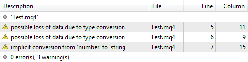 "Figure 14. Warnings ""possible loss of data due to type conversion"" and ""implicit conversion from 'number' to 'string'"