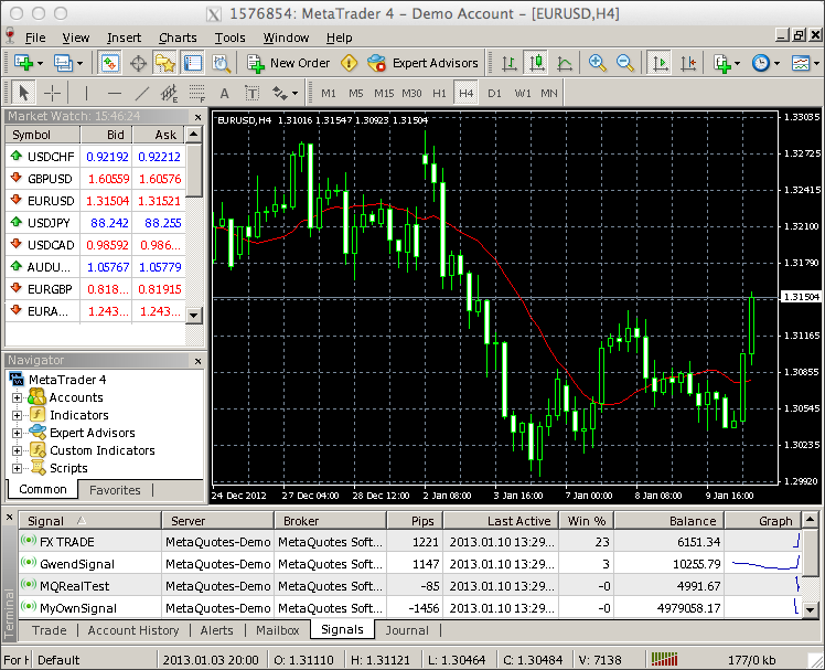 Download Metatrader 4