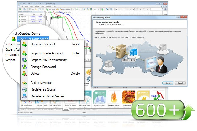 Features of the Updated MetaTrader 4