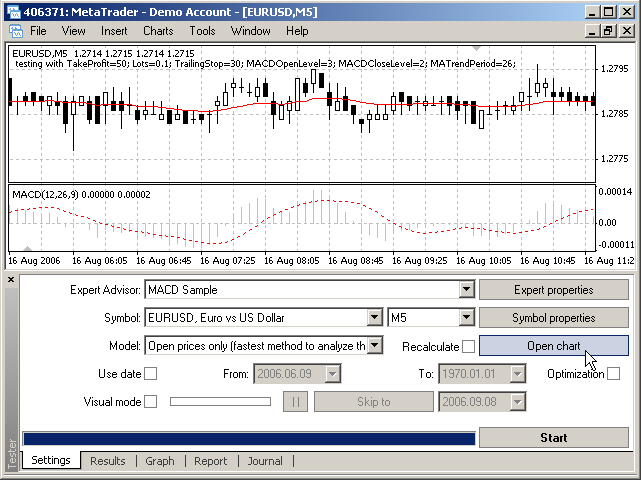 Metatrader 4 tpl file hosting