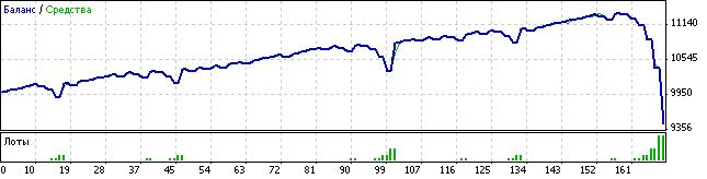 Paroli betting system wiki csgobetting faze rain