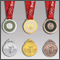 Automated Trading Championship: The Reverse of the Medal