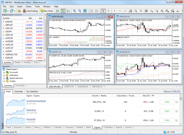 Signals Showcase in the MetaTrader Terminal
