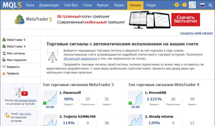 Витрина Торговых Сигналов MetaTrader 4 и MetaTrader 5 на MQL5.com