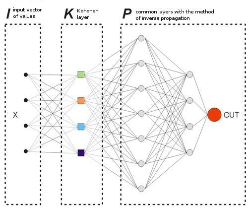 neuronale netze forex