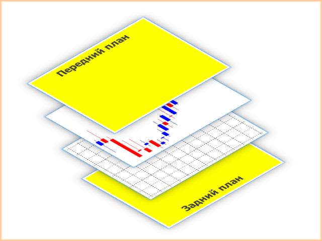 Рис. 5. Схема окна графика