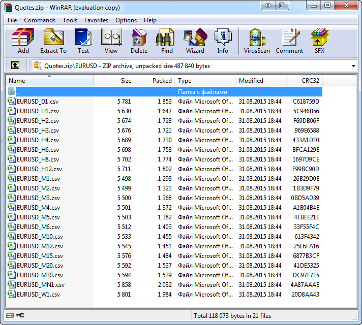 Handling ZIP Archives in Pure MQL5 - MQL5 Articles