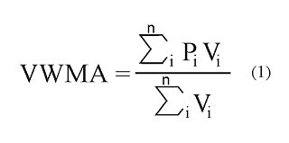 Calculation of VWMA