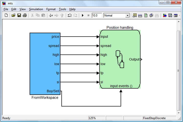 Рисунок 7. Подсистемы FromWorkspace и Position handling