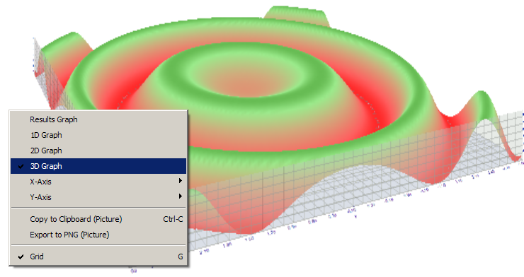 3D Graph of Sink function