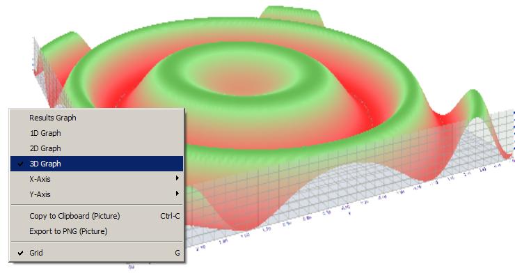 3D-Graph der Sink Funktion