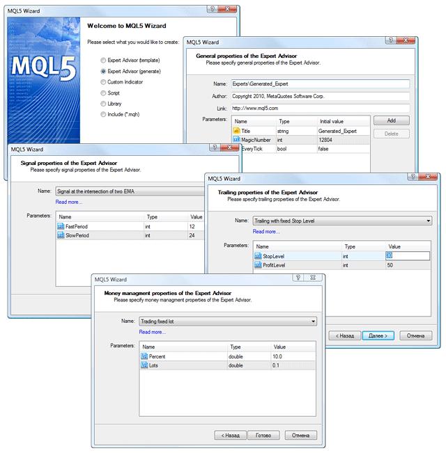 用 MQL5 向导创建您自己的 EA 交易程序