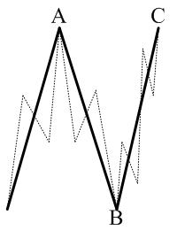 Figure 5. Flat