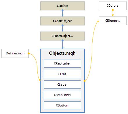 Рис. 4. Подключение класса CColors для работы с цветом.