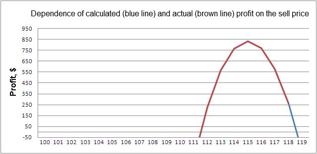 Forex verkaufsrate indienen foto 9