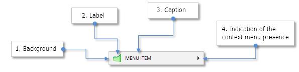 Fig. 3. Constituent parts of the menu item control.
