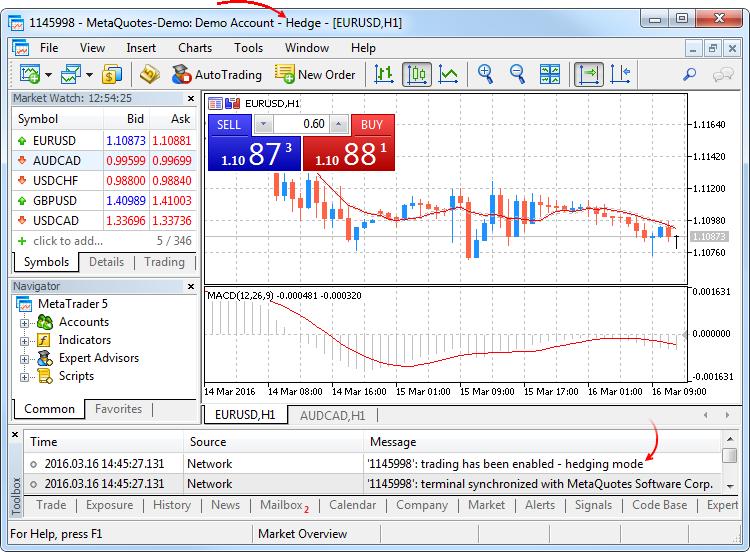 Bloquear con cobertura una posicion forex trading