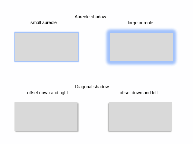 Fig. 4. Types of shadows