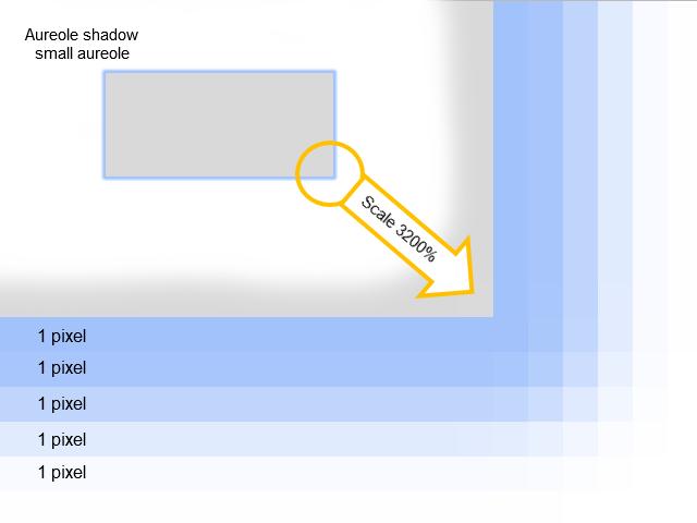 Fig. 5. Woraus ein Schatten besteht