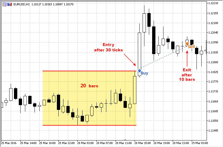 Testing trading strategies on real ticks - MQL5 Articles