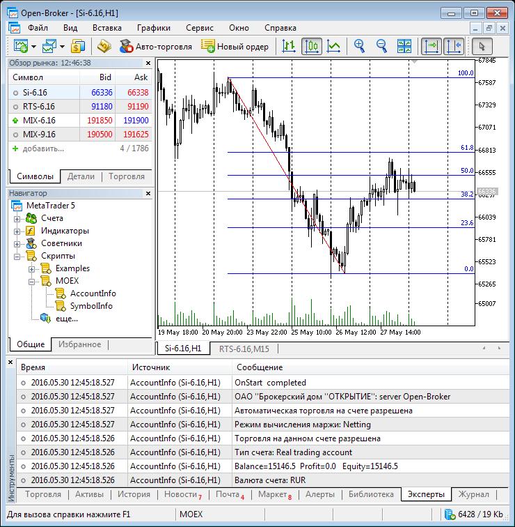 Торговля на московской бирже через metatrader индикатор форекс смены тренда