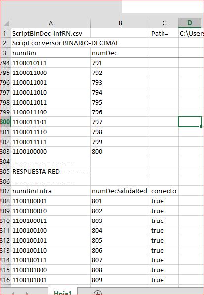 Predicción de NN a partir del número 801